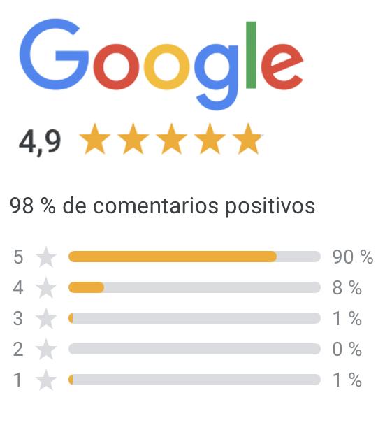 Reseñas verificadas por Google sobre compras reales